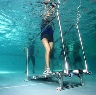 Υδροκινησιοθεραπεία Διάδρομος μεσα σε θερμαινόμενη πισίνα